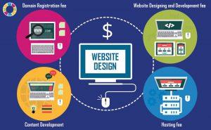 هزینه طراحی سایت در راحت بین RahatBin